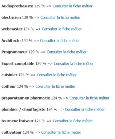 liste_de_métiers_compatibles